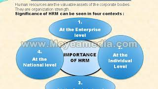 Hello everyone, this video include all detail information about importance of hrm, role hr team and manager. i present the in diagra...
