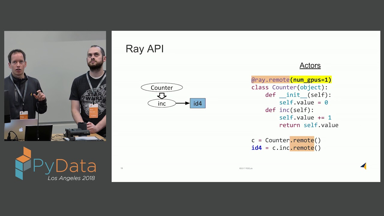 Image from Learning to Scale Data Science, Machine Learning, and Pandas with Ray and Modin