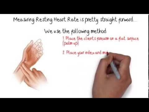 Resting HR testing Video