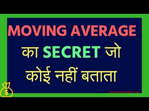 Best Intraday Moving average crossover strategy ?? - Real Truth !