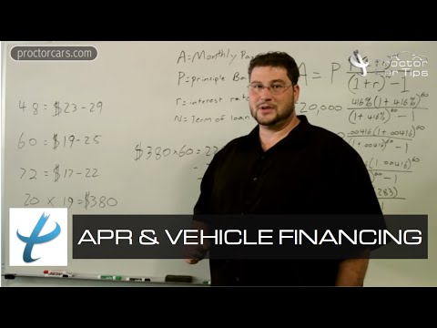 Vehicle Financing and APR - Interest Rates, FICO Credit, and Loans