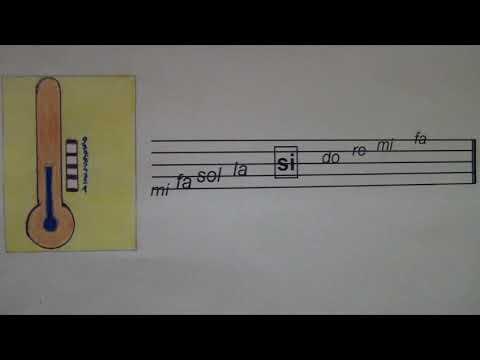 Teoria musicale di Base 3   Scrivere l'altezza dei suoni