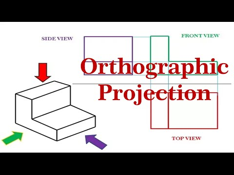 Basics of Orthographic Projection