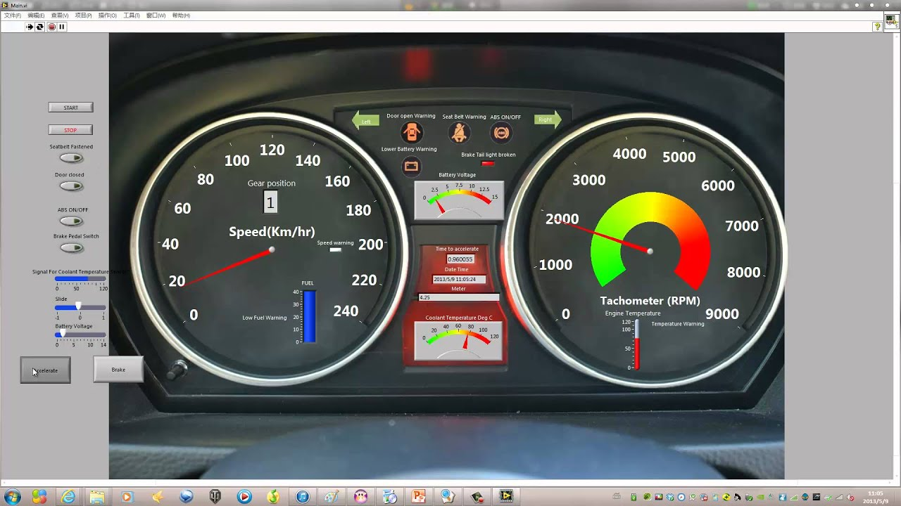 Design Vehicle Instrument Using Labview Youtube