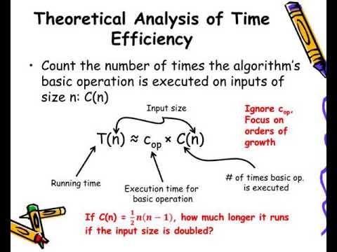 cosc 3100 fundamentals of analysis of algorithm efficiency
