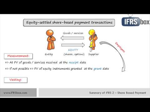 IFRS 2 Share-Based Payment