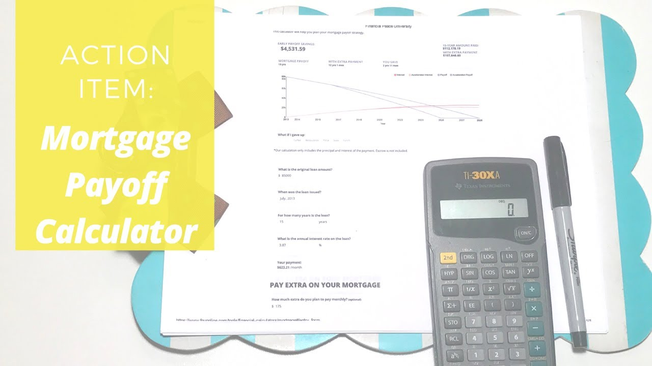 Our Mortgage Payoff Calculations & Savings