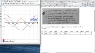 SPM - Add Math - Form 5 - trigonometric function - sketch graph and find number of solution