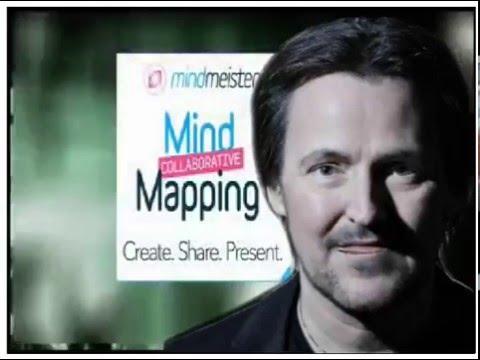 invitation mindmap