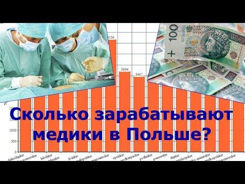 Доктор в Польше Евромед Подтверждение медицинского диплома в  Зарплаты медиков в Польше Сколько получает польский врач медсестра фельдшер