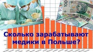 Доктор в Польше Подтверждение медицинского диплома в Польше  Зарплаты медиков в Польше Сколько получает польский врач медсест Добавлено 4 нд назад