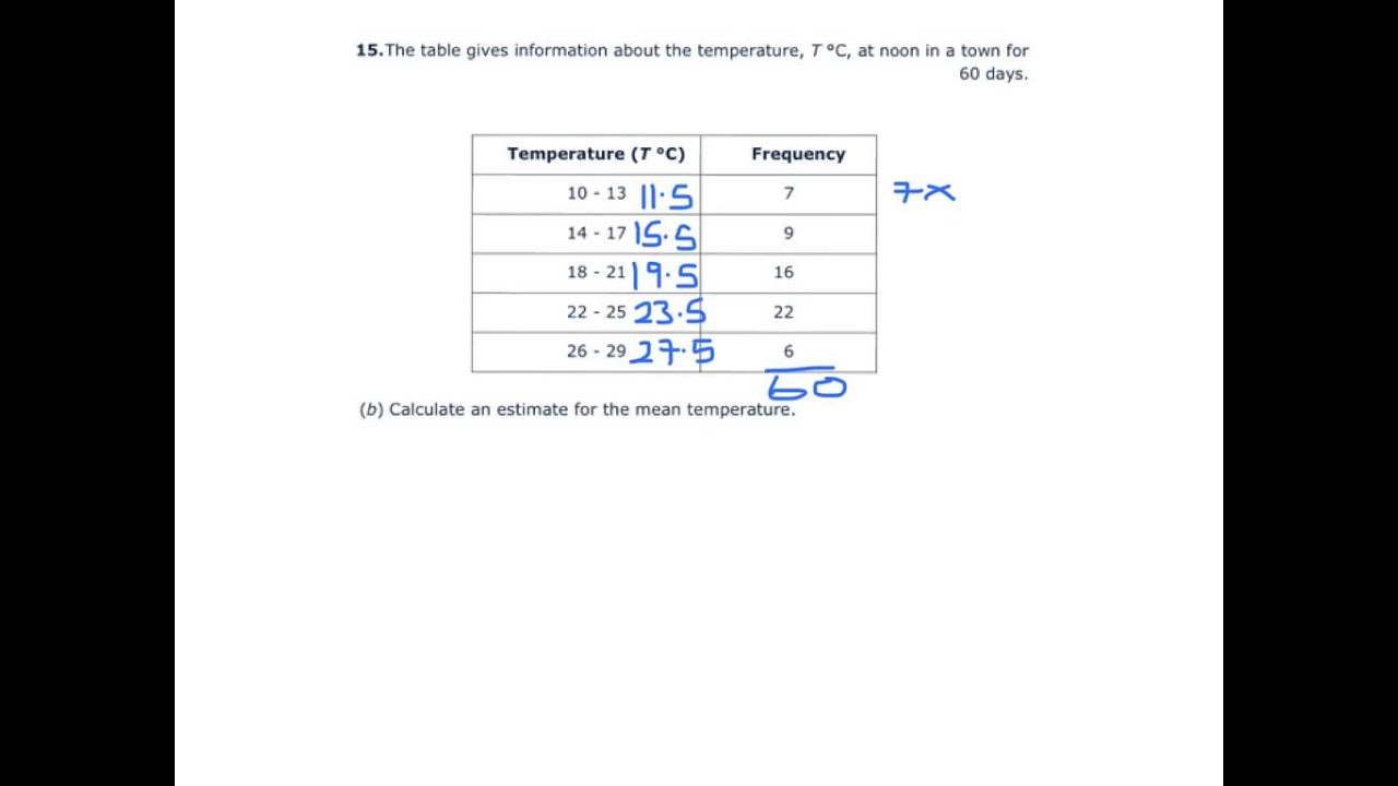 Just Maths paper 2 best guess 2014 Q15 grouoed frequency