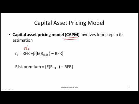 CFA Level I Cost of Capital Lecture - Part 2 - by Mr. Arif Irfanullah