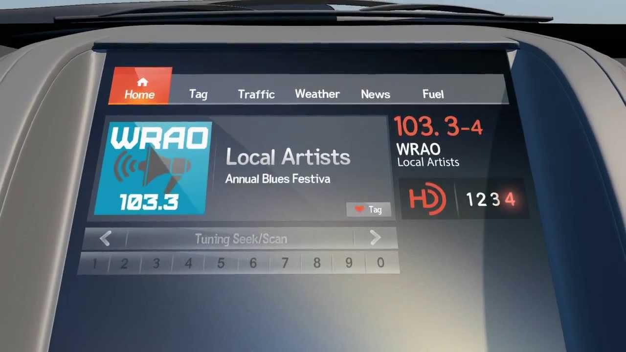 Canada - HD Radio - HD Radio