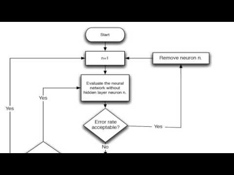 Introduction to Neural Networks for C# (Class 9/16, Part 2