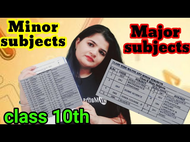 Major and minor subjects explained   Class 10 Maths   Term 1 exam in November and December #shorts