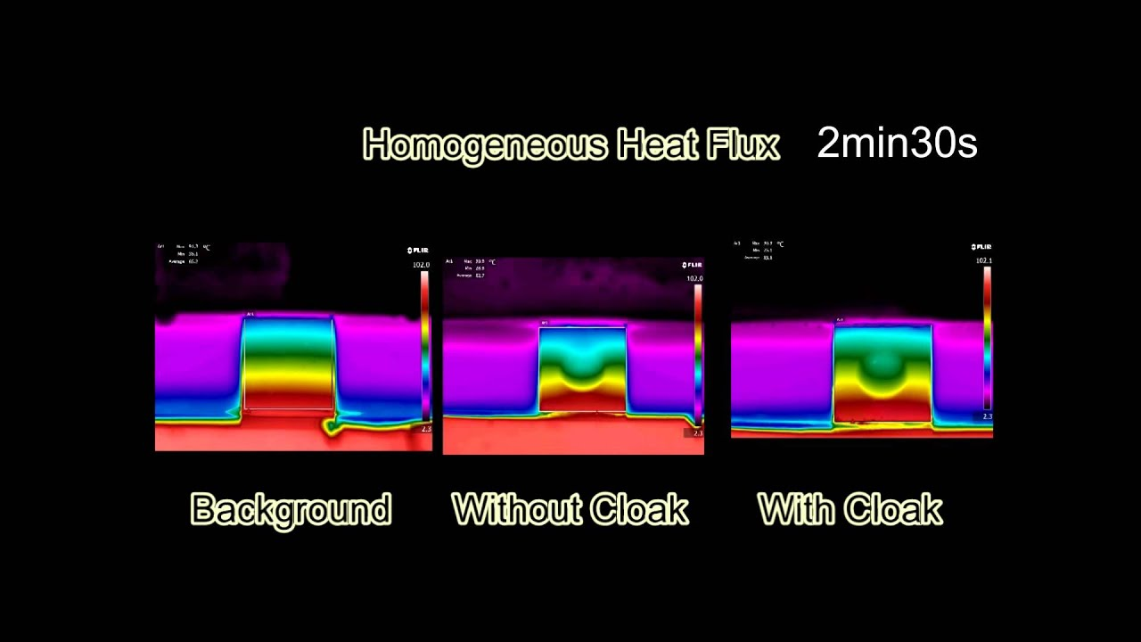 3d thermal invisibility cloak youtube for Thermal watches