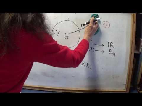 física-2º-bachillerato---campo-gravitatorio:-introducción-(1)