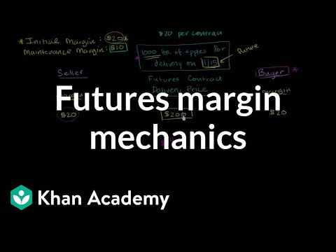 Futures margin mechanics | Finance & Capital Markets | Khan