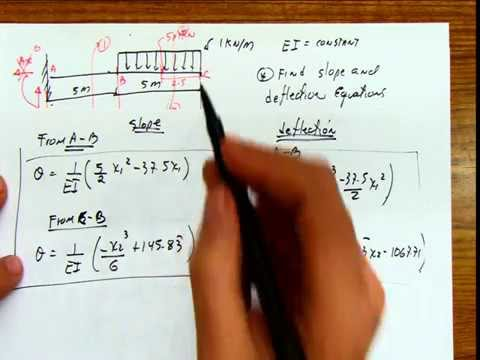 beam deflection double integral-1