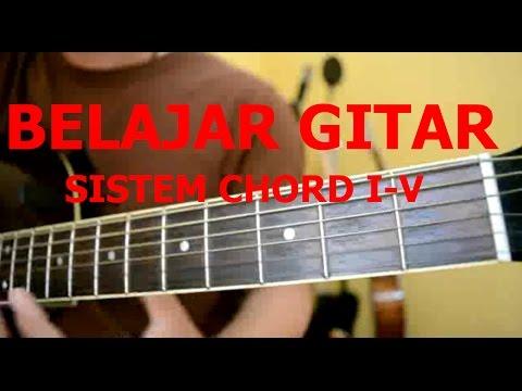Tutorial Gitar: Sistem Chord I V Mayor7 Minor7 Dominant