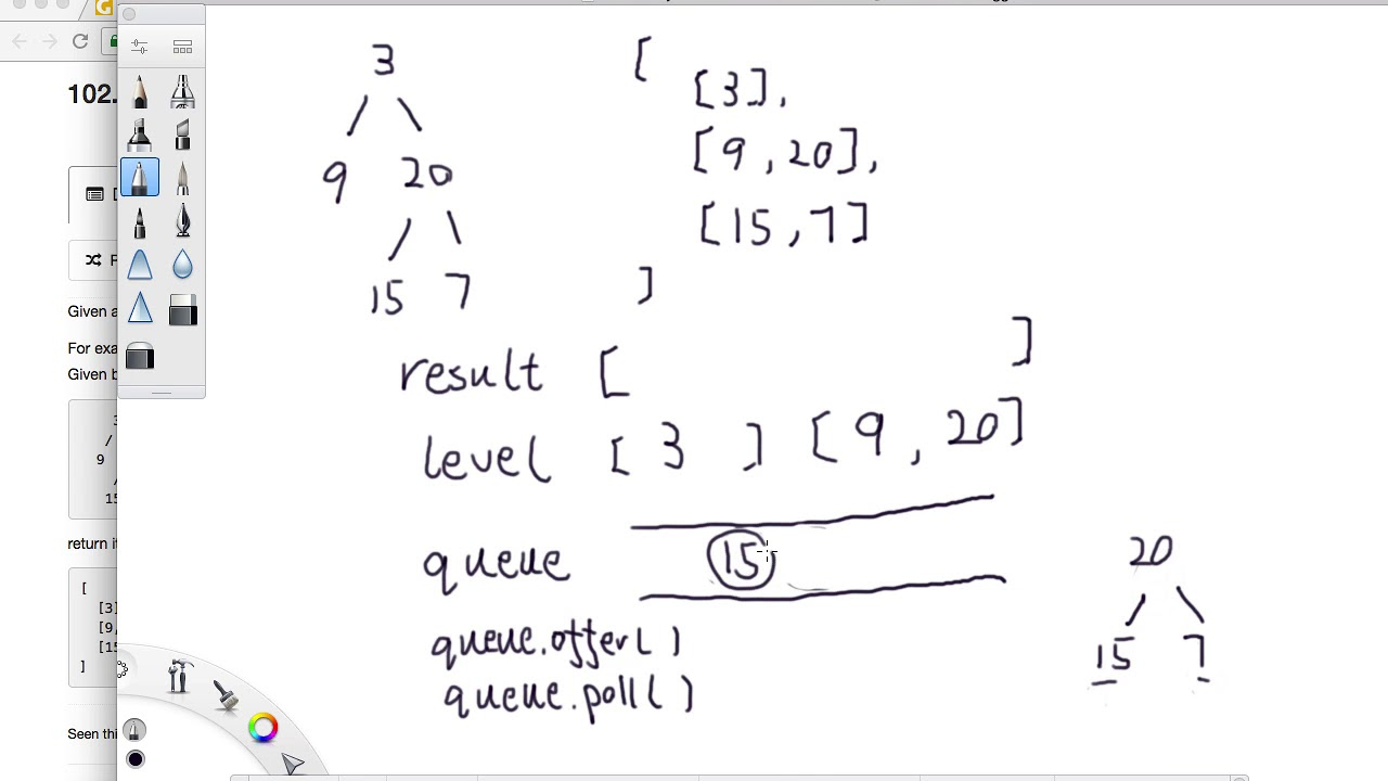 LeetCode 102  Binary Tree Level Order Traversal - GoodTecher