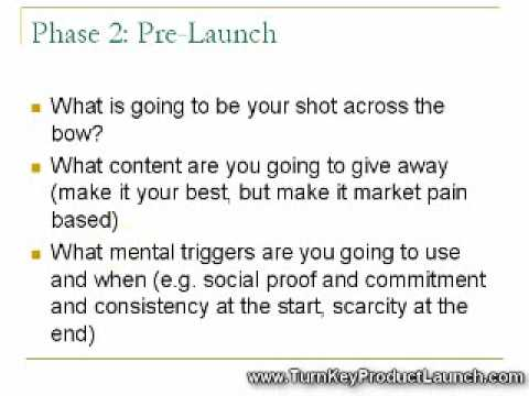 Product Launch Planning - How To Plan Your Launch From Start To ...