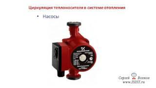 Теплоноситель в системе отопления: циркуляция(, 2014-03-13T08:15:06.000Z)