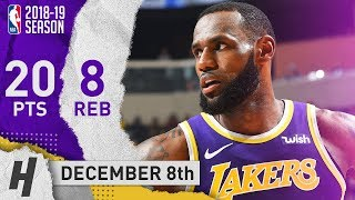 LeBron James Full Highlights Lakers vs Grizzlies 2018.12.08 - 20 Pts, 9 Ast, 8 Reb