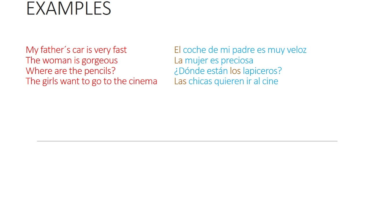 Definite And Indefinite Article In Spanish Youtube