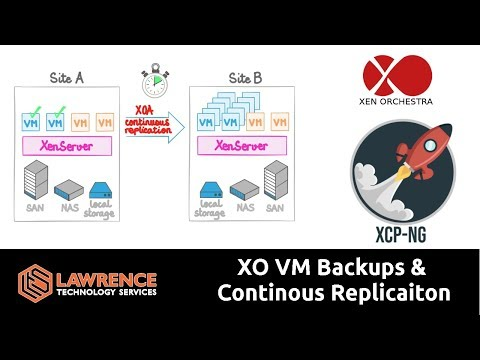 VM Backups, Disaster Recovery And Continuous Replication With Xen Orchestra Backup NG