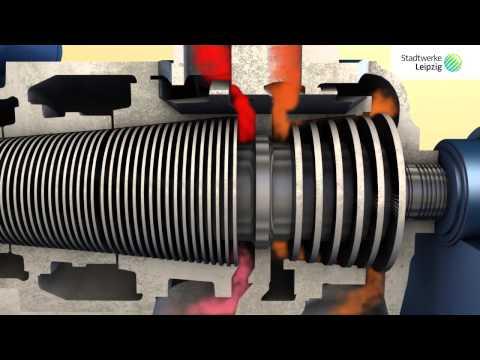 Gas- und Dampfturbinen-Heizkraftwerk der Stadtwerk Leipzig (3D-Computeranimation)