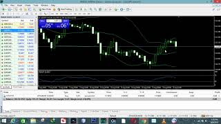 forex factory Live News trading profit
