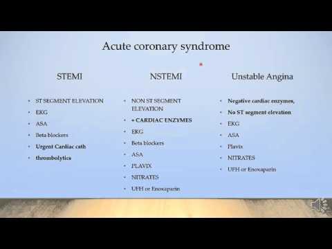 Acute coronary syndrome, fun, fast, easy!!!