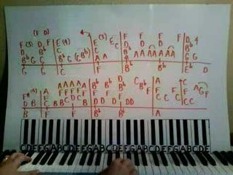 Lecciones Libres Del Piano Great Gig In The Sky Pink Floyd Youtube