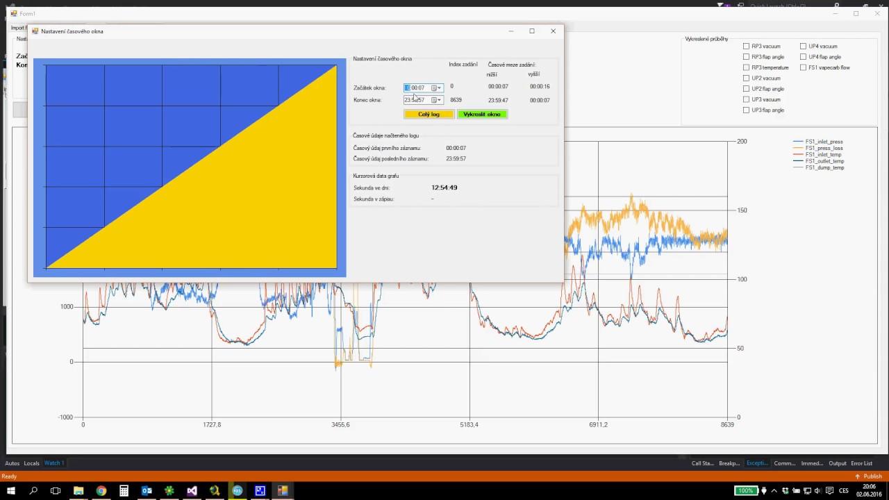 chart in visual studio also youtube rh
