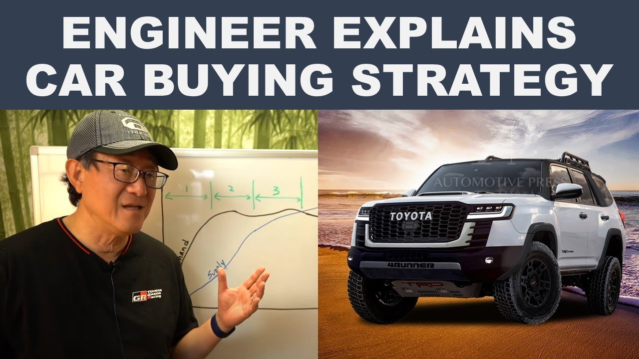 Engineer/Harvard Grad Explains Car Buying Strategy: Why Deposits Placed on 2022 Tundra & 9 others