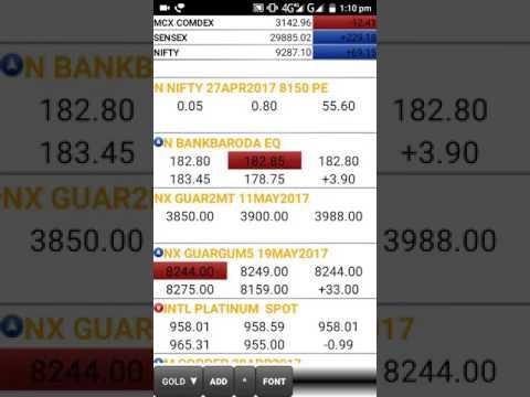 MarketView Mobile, MVM Realtime, MVM by Tickerplant Ltd