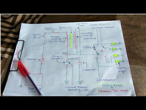BATTERY IGNITION SYSTEM I COMPLETE CONSTRUCTION AND WORKING in HINDI
