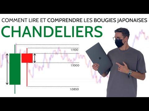 COMPRENDRE LES CHANDELIERS: Bougies Japonaises Trading