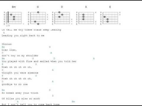 Liar Liar - Christina Grimmie - Guitar Chords - YouTube