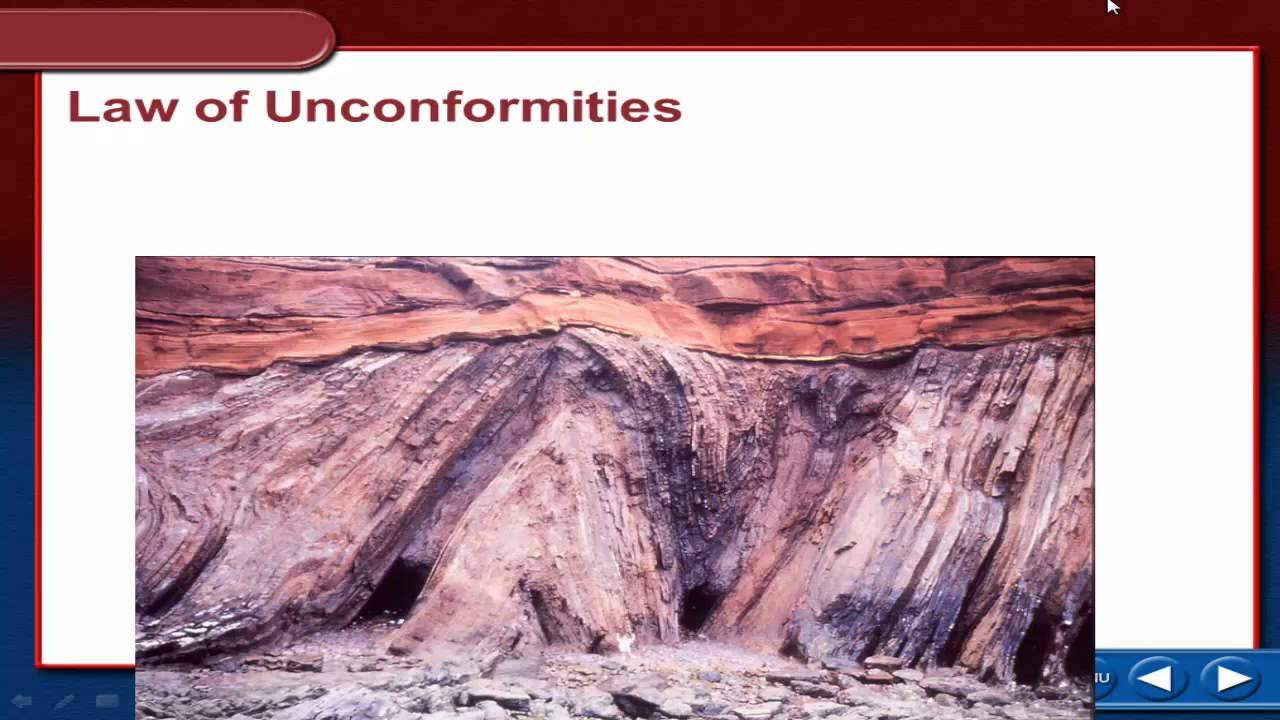 Absolutte datering av sedimentære bergarter