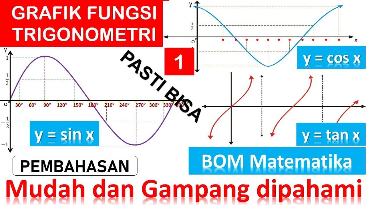 16/03/2019· grafik fungsi trigonometri dasar dapat dibagi menjadi beberapa grafik yaitu grafik fungsi y = sin x, y = tan x dan y = cos x. Grafik Fungsi Trigonometri Grafik Trigonometri Youtube