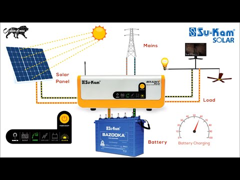 How to Read LED Indications in Home Solar Inverter/UPS