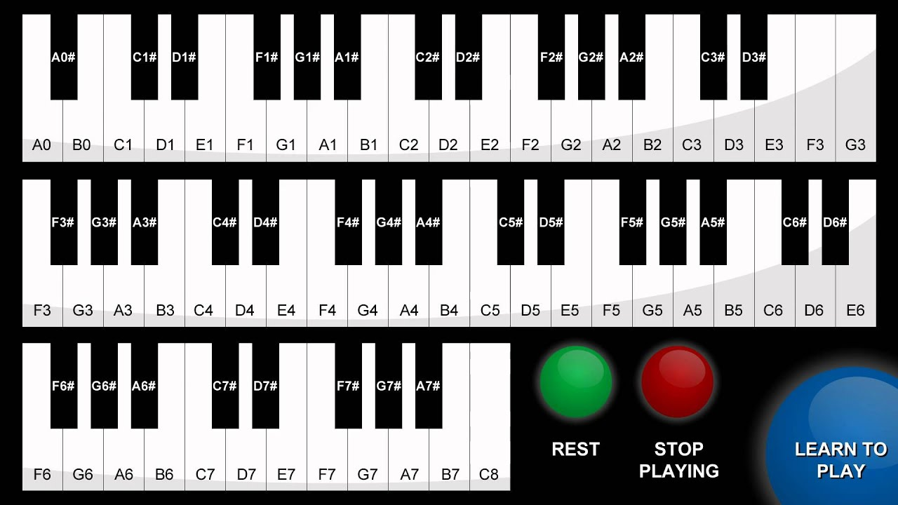 88 Key Piano Keyboard Diagram Sony Auto Cd Player Wiring Interactive Full Free