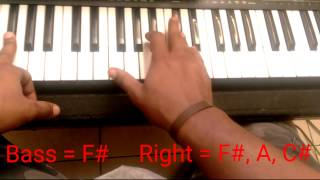 Piano Tutorial for Rihanna