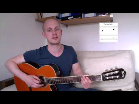 GCSE Music Theory 3. Major Scale Intervals