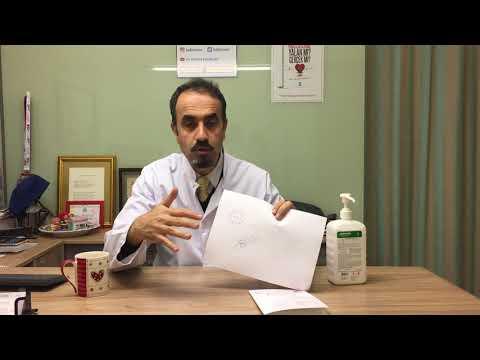 KORONAVİRÜS SALGININI KALP VE TANSİYON İLAÇLARI ARTTIRIR MI? - PROF DR AHMET KARABULUT