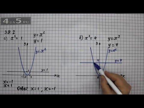 Упражнение 29.2. Алгебра 7 класс Мордкович А.Г.