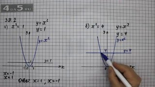 Упражнение 38.2. Вариант А. Б. Алгебра 7 класс Мордкович А.Г.